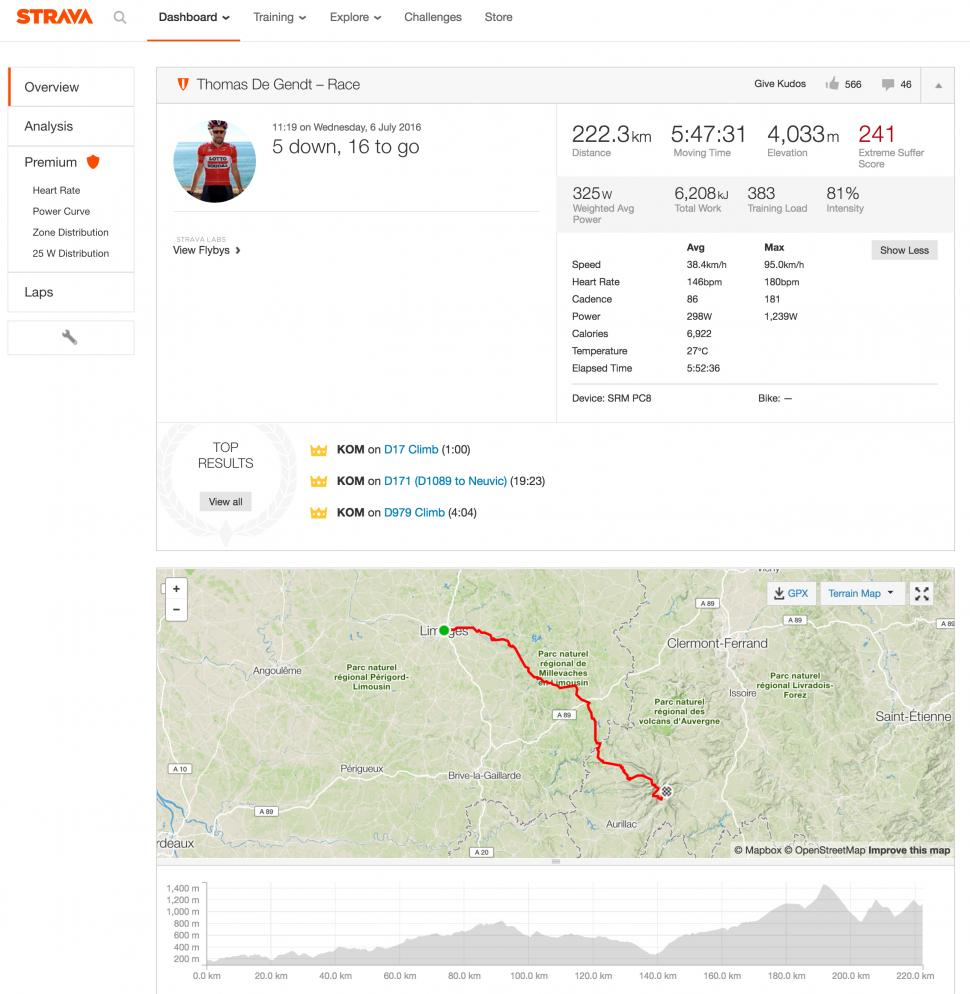 Strava_Upload_Stage_5_Thomas_De_Gendt_EN.jpg