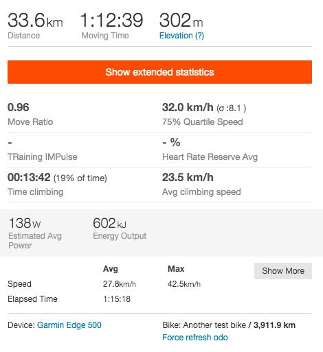 Strava: This Chrome extension adds even more detail for data