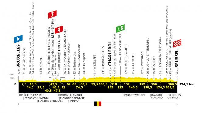TdF 2019 Stage 01 profile.jpg