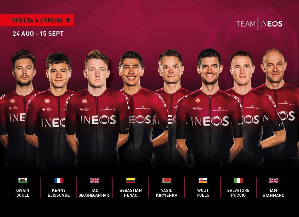 Team Ineos Vuelta line-up