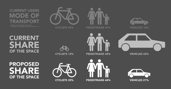 Torrington Place infographic.jpg