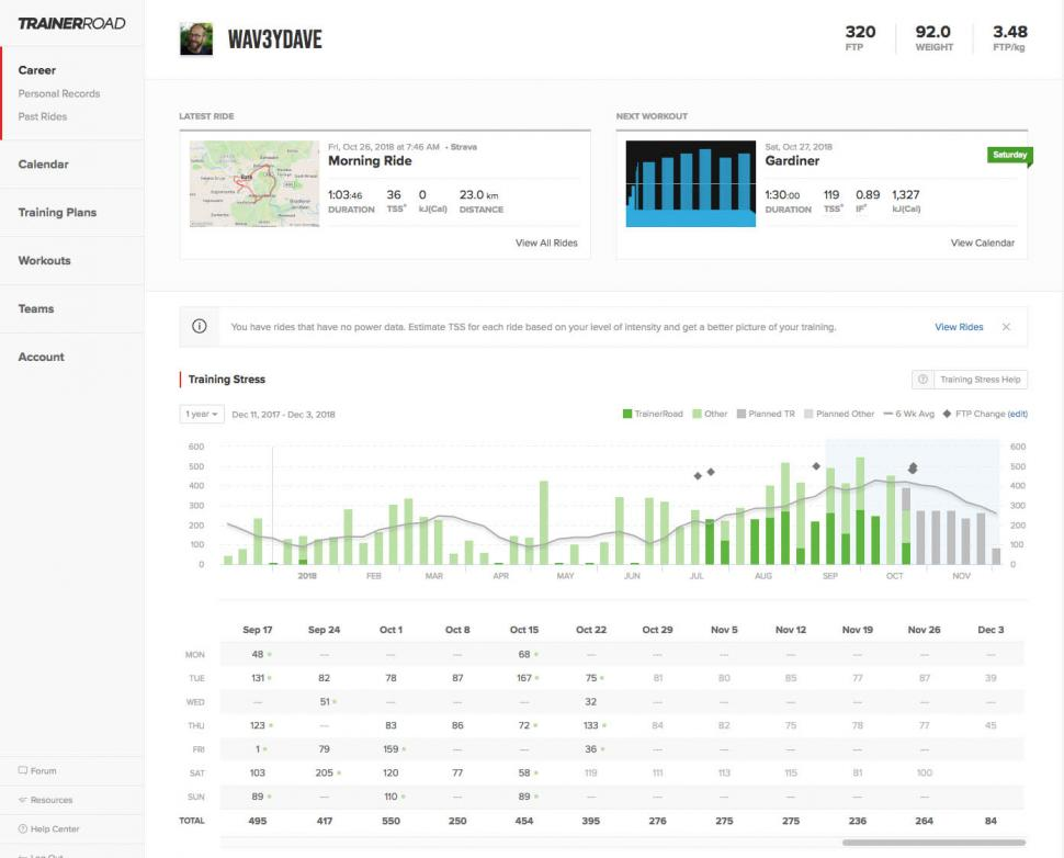 Review: TrainerRoad Online Training   road cc