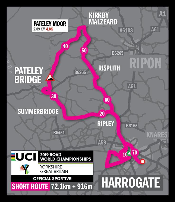 UCI Sportive Short map.jpg