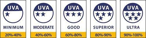 UVA Star.jpg