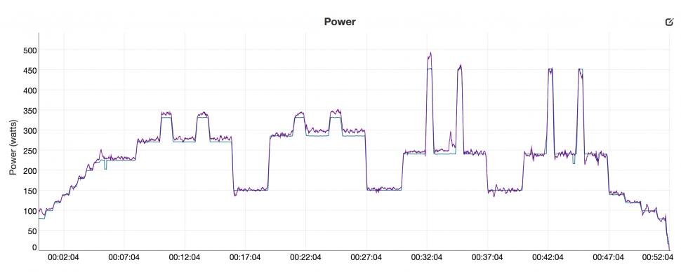 Vector 3 comparisons - Kickr - power.png
