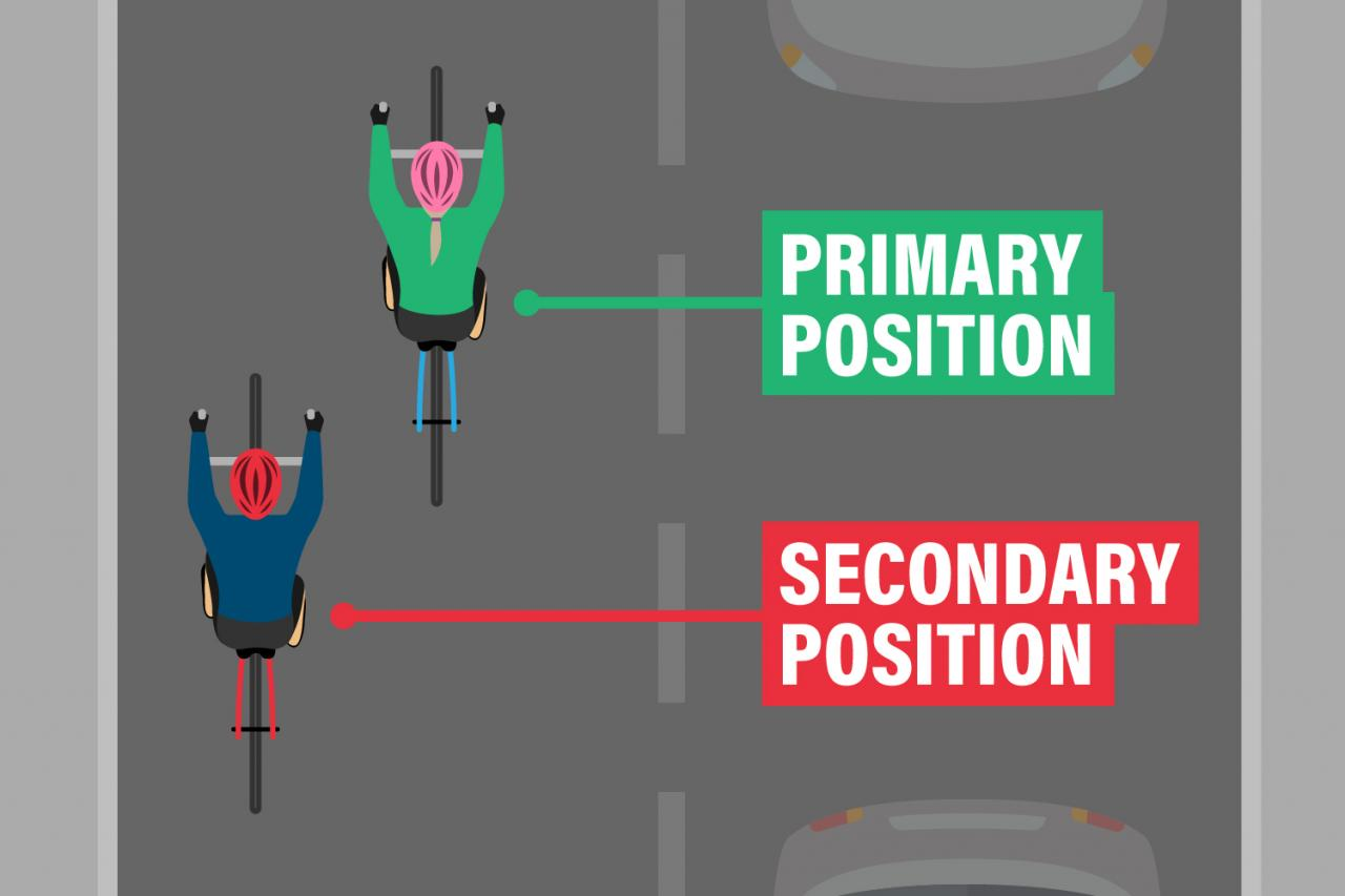 Why don't cyclists stick to the left of the lane?
