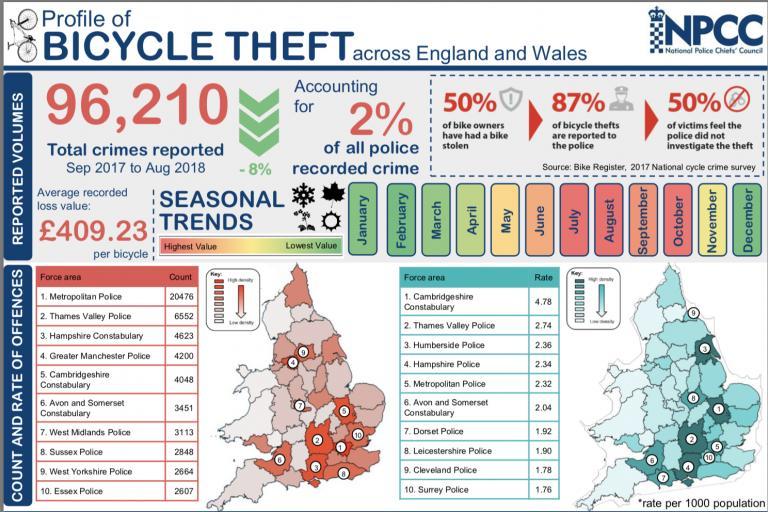 Bike theft hotspots infographic (crop)