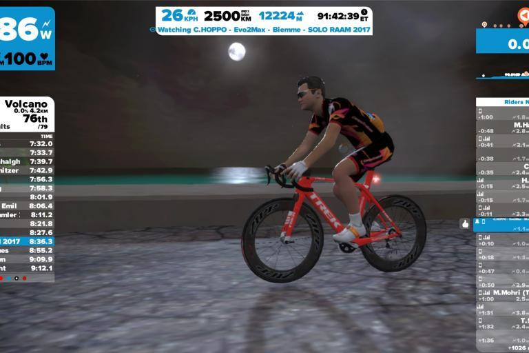 Chris Hopkinson Zwift 2,500km ride.jpg