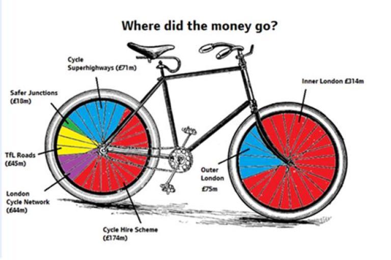 Greens on Cycling.jpg