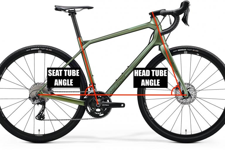 Head tube and Seat tube angle.jpg