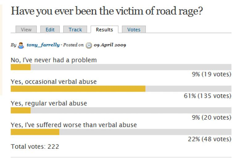 road rage results.jpg