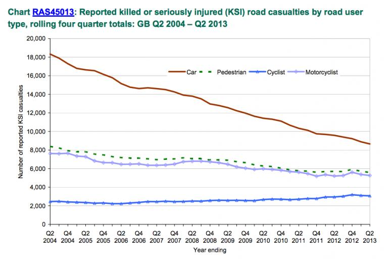 Long-term casualty trends.png