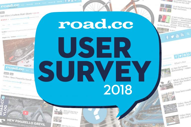 road.cc user survey 2018
