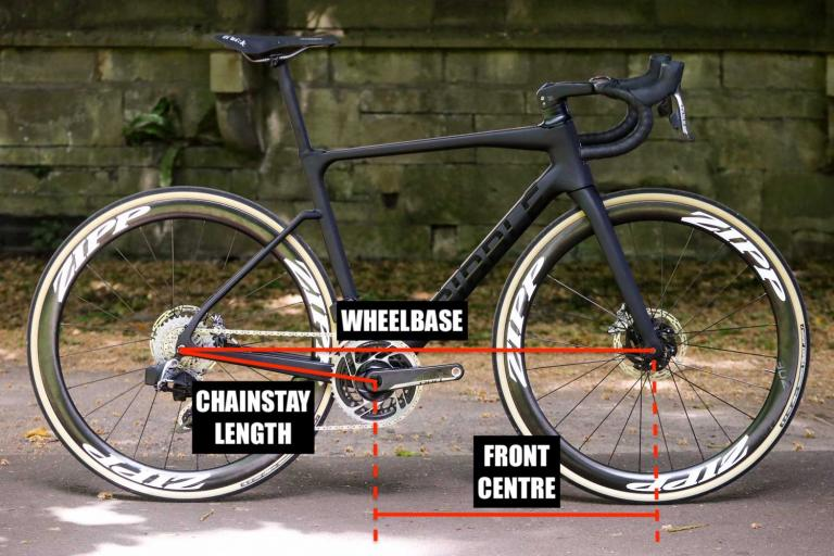 WHEELBASE CHAINSTAY LENGTH FRONT CENTRE